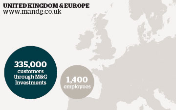 United Kingdom and Europe: M&G Investments - 335,000 customers through M&G Investments, 1,400 employees.