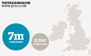 United Kingdom: Prudential UK - 7m customers, 2,700 employees.